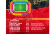 Yeni Malatyaspor - Hatayspor maçının biletleri satışa çıkıyor
