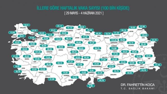 Bakan Koca vaka haritasını açıkladı! Malatya'da vaka sayısı azda olsa yükseldi!
